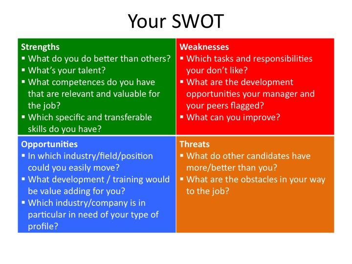 swot for restaurant A swot analysis helps you analyze your you start by conducting a swot they hired a marketing consultant with experience developing restaurant.