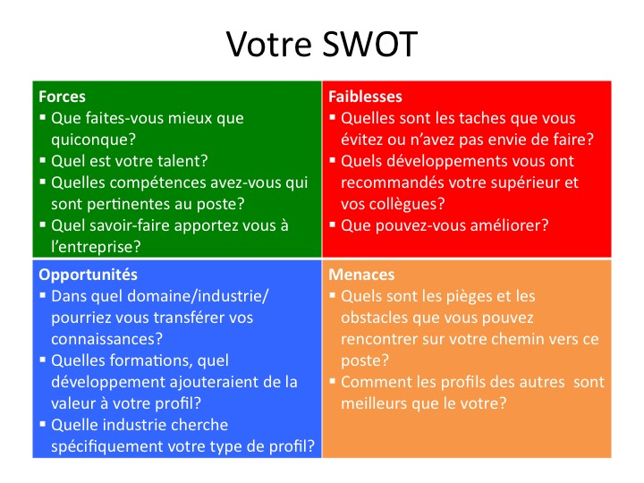 Hair salon business plan swot analysis